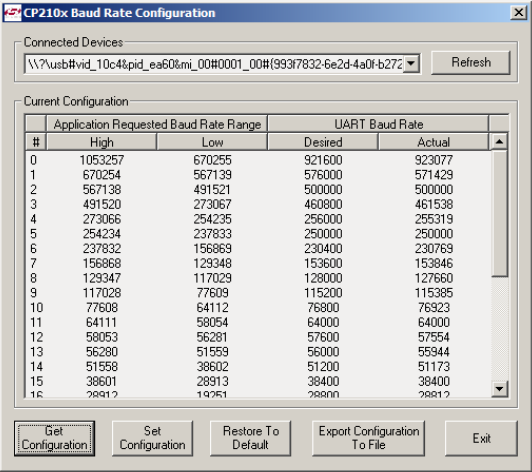 Screenshot of SIlabs config tool